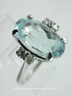 Buyers guide for Aquamarine engagement ring